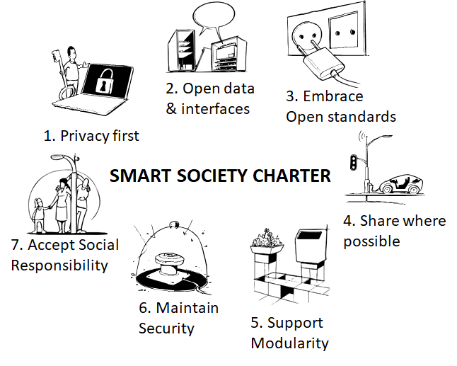 Smart Society Charter
