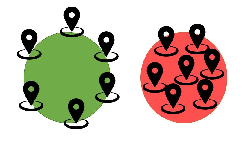 Omgevingsmeting in of rondom een gebied