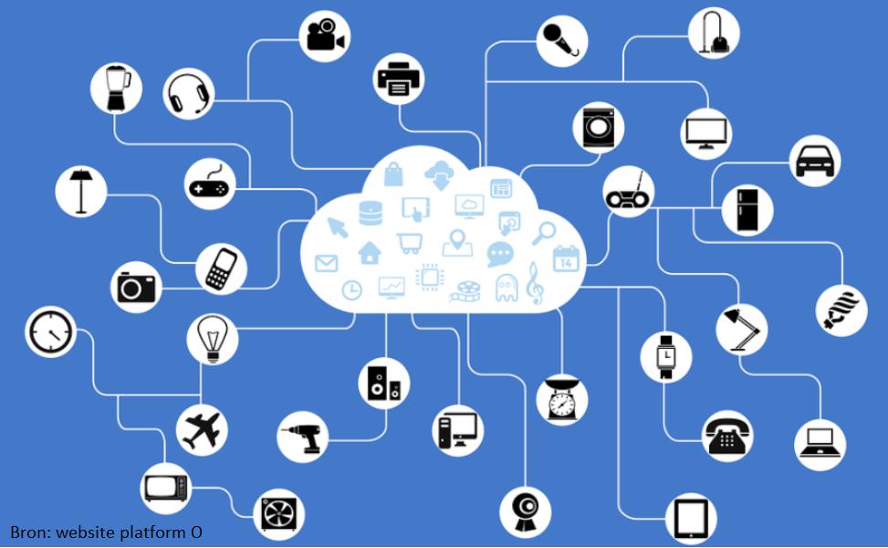 Overheden en bedrijven werken aan veilig Internet of Things